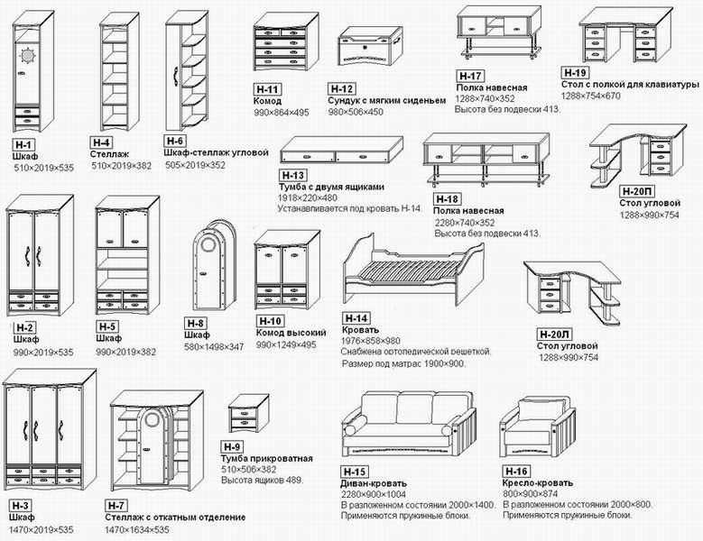 Схемы мебели с размерами